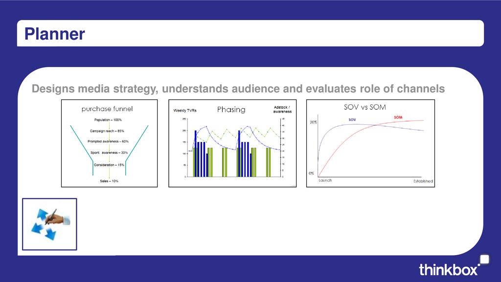 Planner Designs media strategy, understands aud...