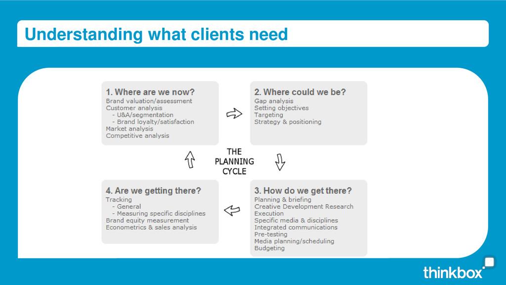 Understanding what clients need