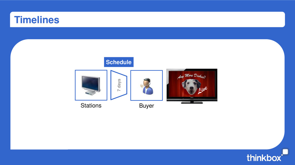 Timelines Stations Buyer 7 days Schedule