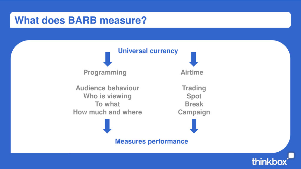 What does BARB measure? Universal currency Prog...