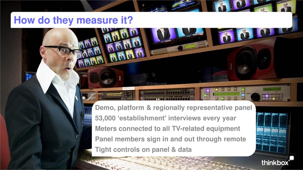 How do they measure it? Demo, platform & region...
