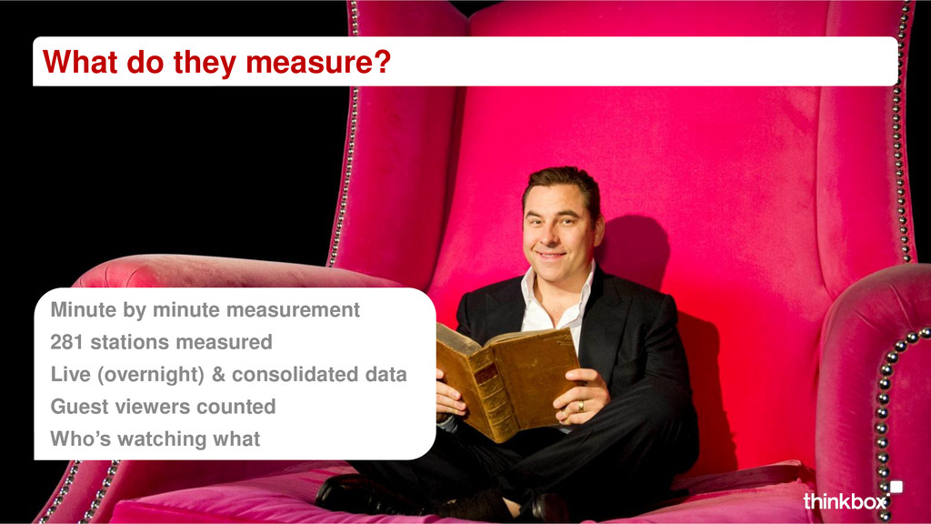 What do they measure? Minute by minute measurem...