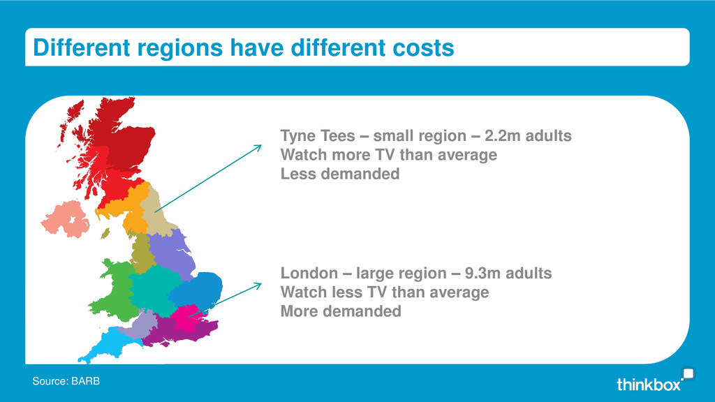 Different regions have different costs Source: ...