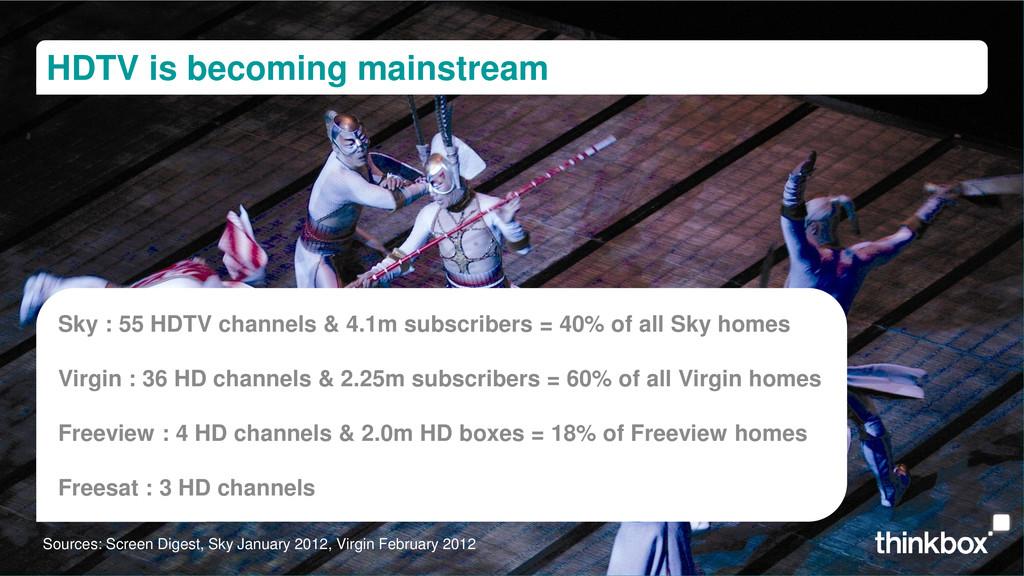 HDTV is becoming mainstream Sky : 55 HDTV chann...