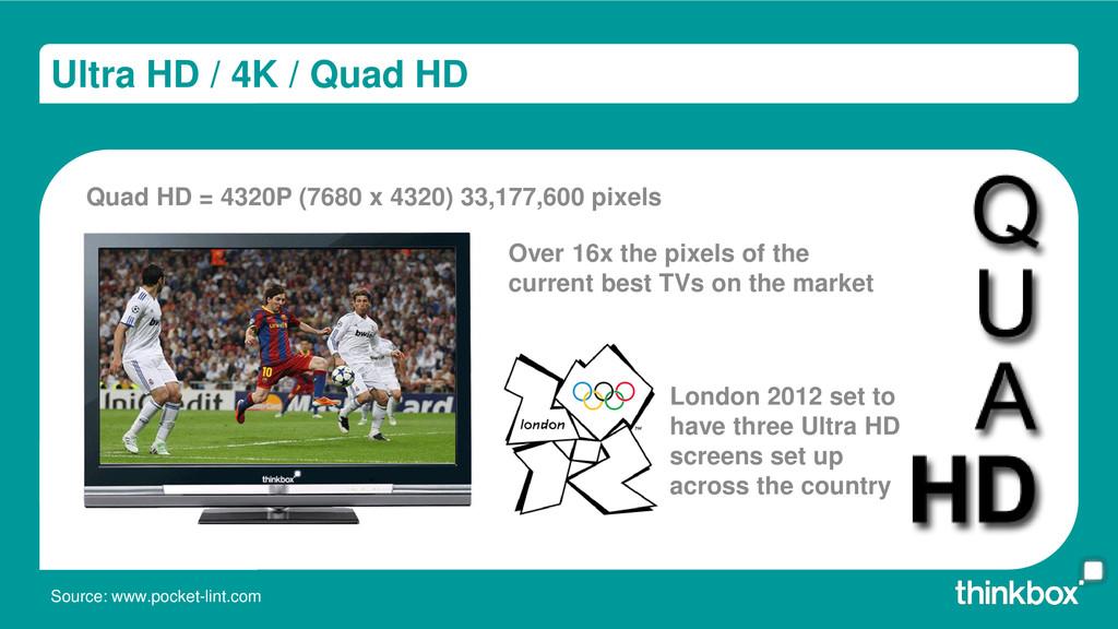Ultra HD / 4K / Quad HD Quad HD = 4320P (7680 x...