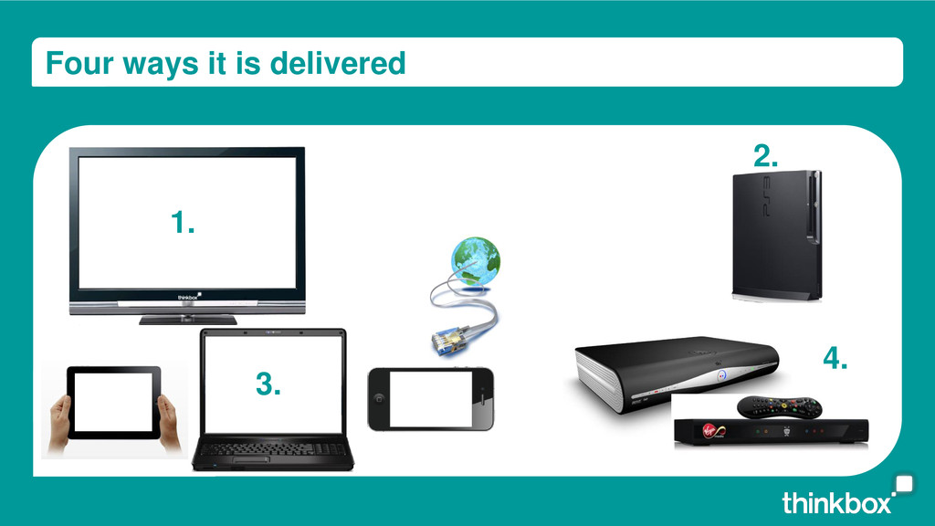 Four ways it is delivered 1. 2. 3. 4.