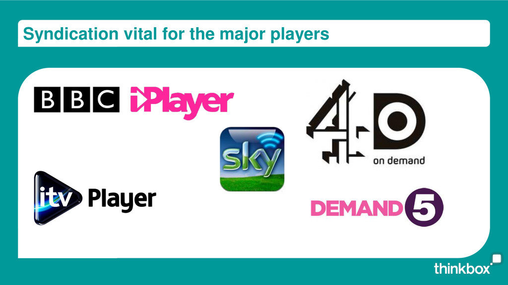 Syndication vital for the major players