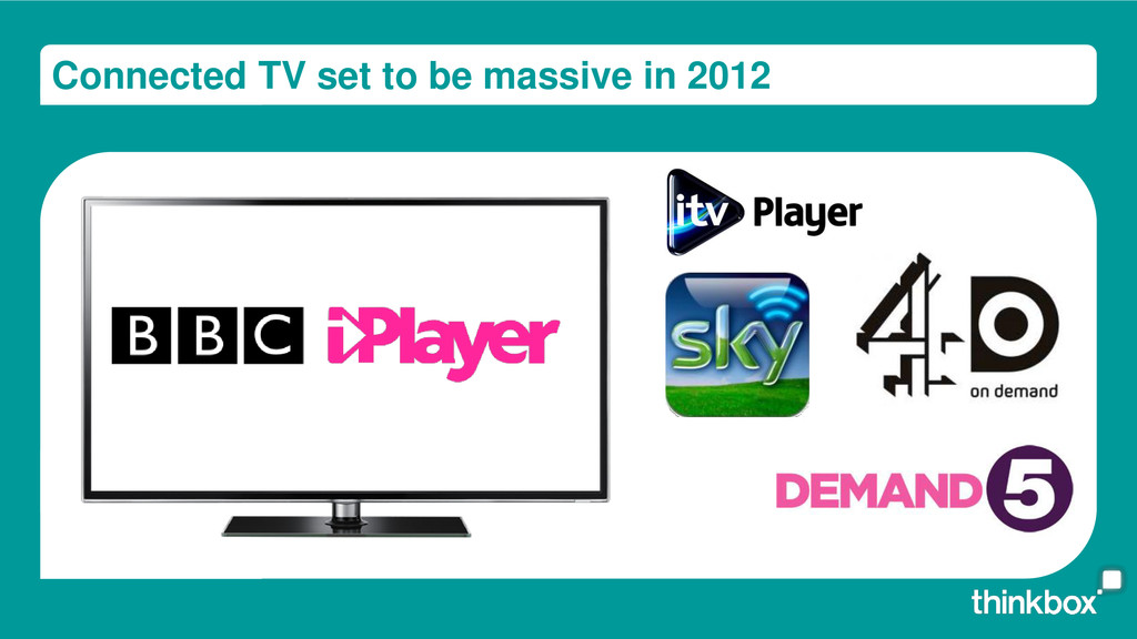 Connected TV set to be massive in 2012