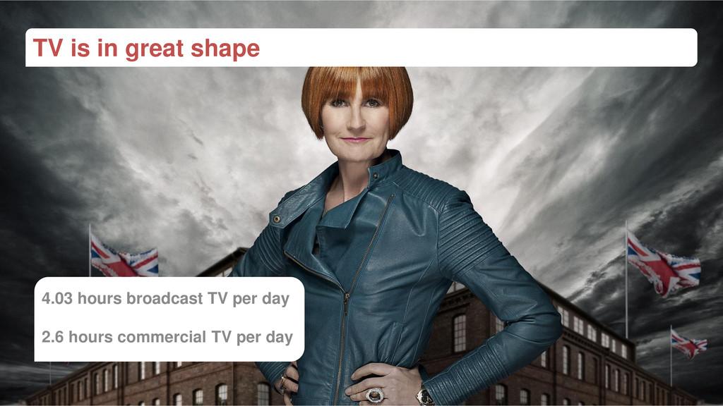 TV is in great shape 4.03 hours broadcast TV pe...