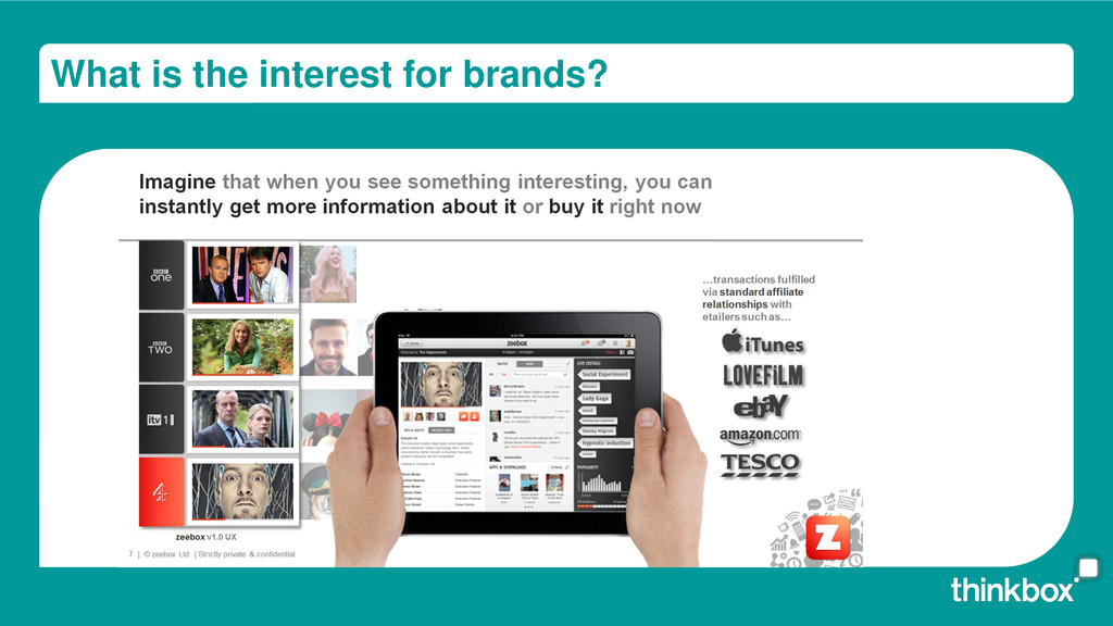 What is the interest for brands?