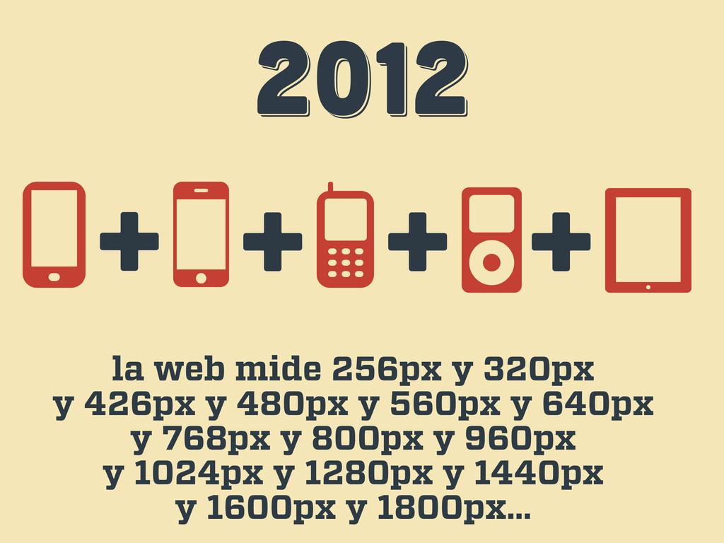 2012 2012 2012 la web mide 256px y 320px y 426p...