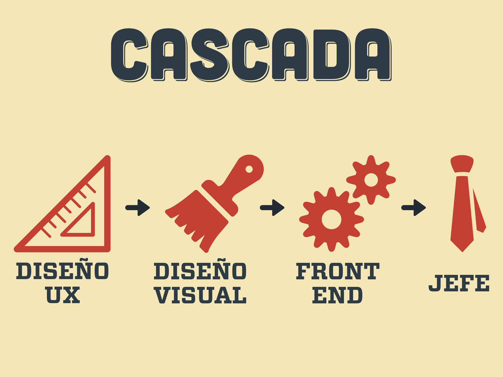 CASCADA CASCADA CASCADA DISEÑO UX DISEÑO VISUAL...