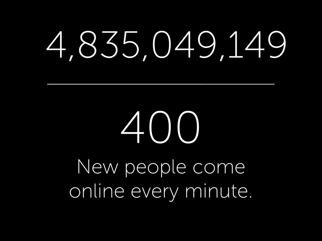 400 New people come online every minute. 4,835,...