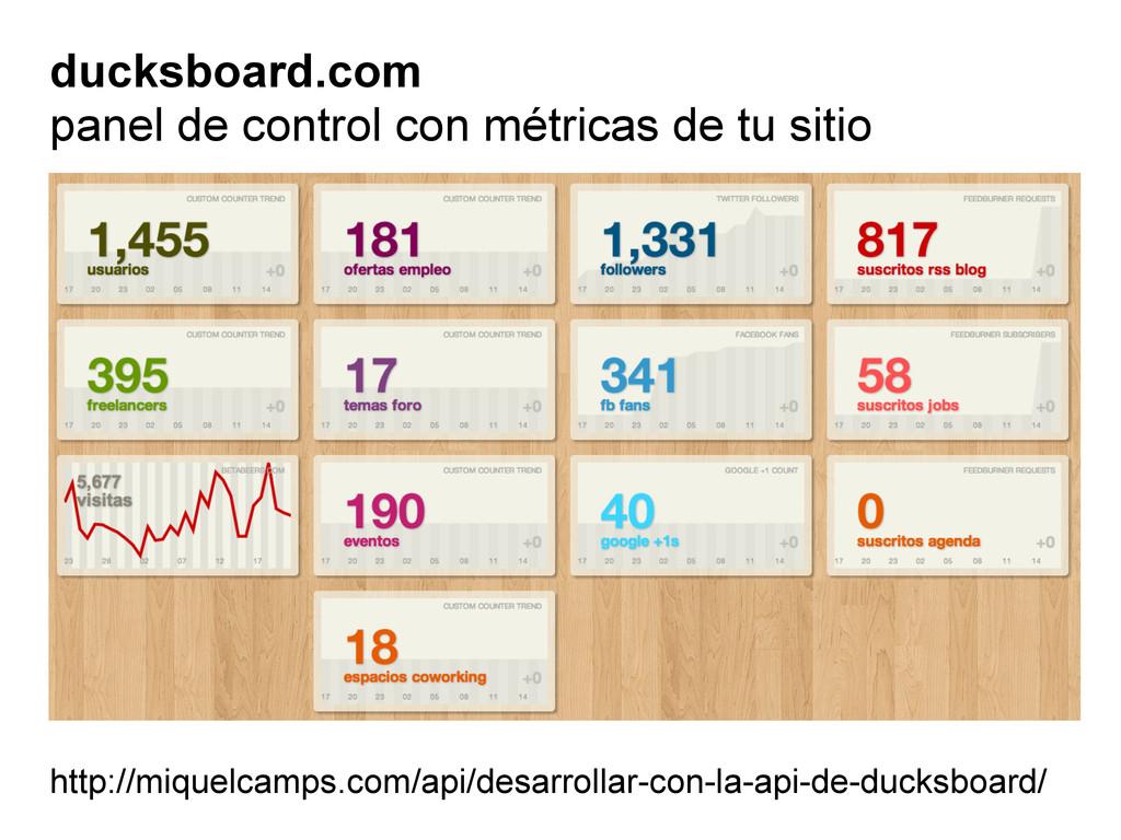 ducksboard.com panel de control con métricas de...