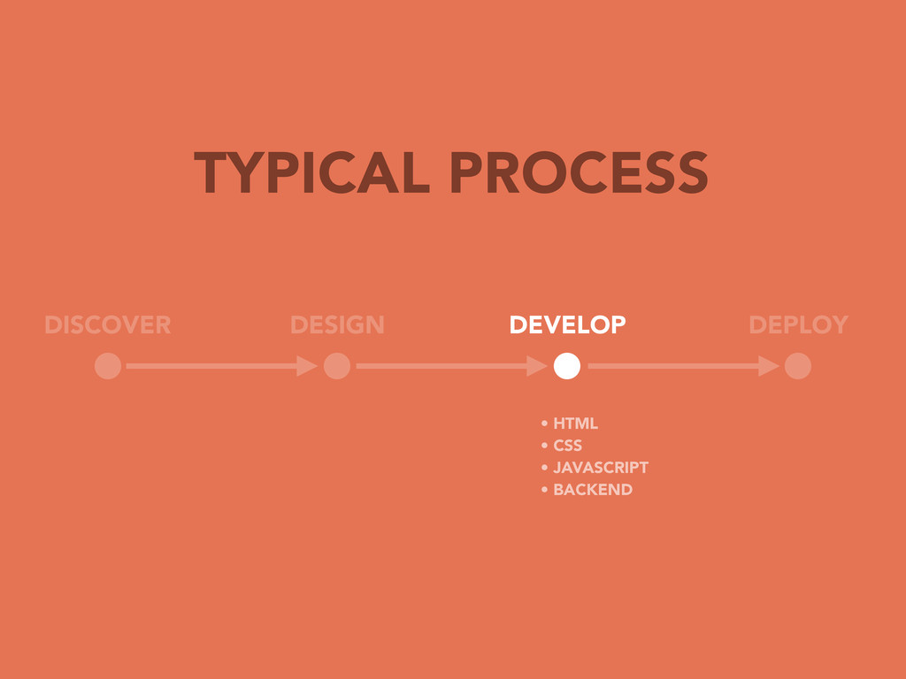 TYPICAL PROCESS DISCOVER DESIGN DEVELOP DEPLOY ...