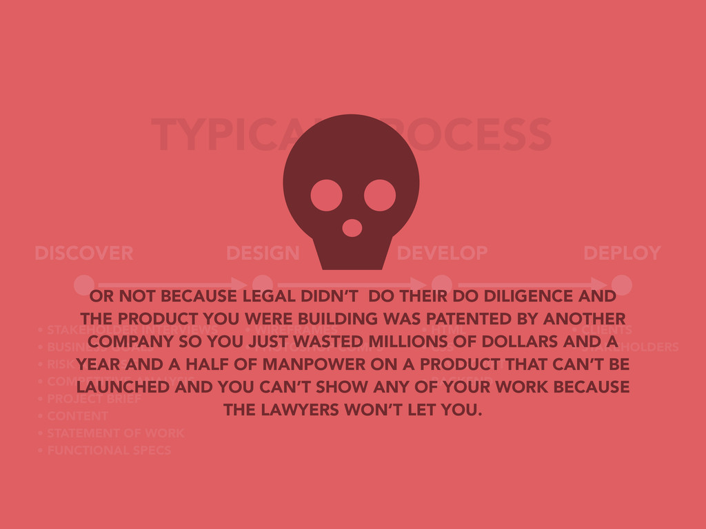 TYPICAL PROCESS • CLIENTS • STAKEHOLDERS • WIRE...
