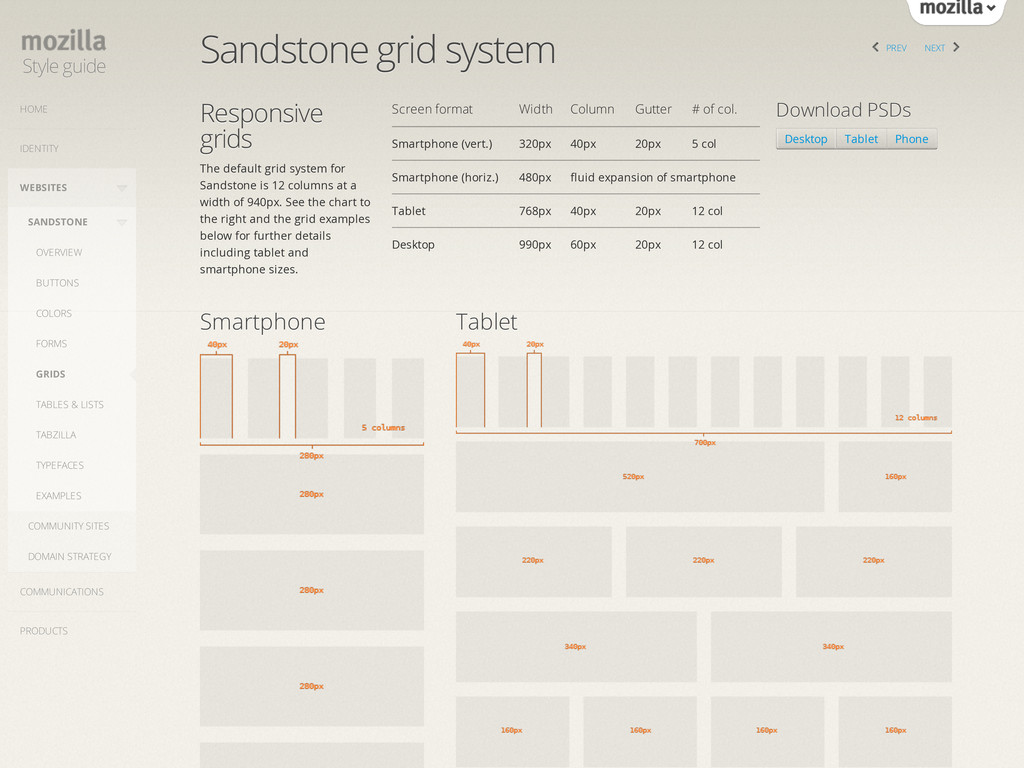 Style guide HOME IDENTITY WEBSITES SANDSTONE OV...