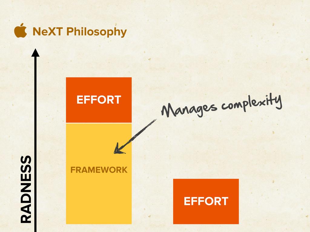  NeXT Philosophy RADNESS EFFORT EFFORT FRAMEWO...