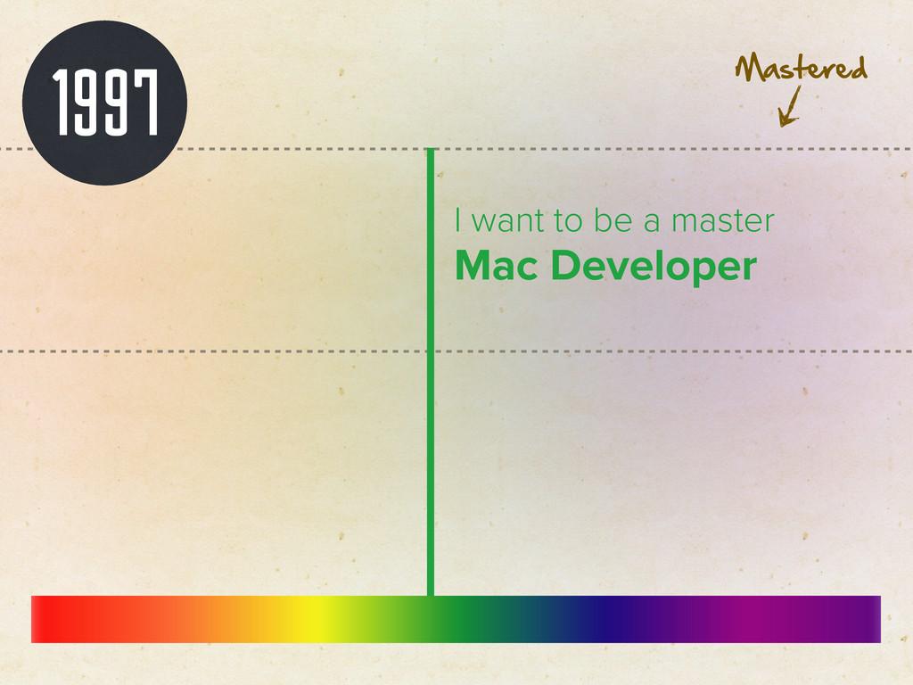 1997 I want to be a master Mac Developer Master...