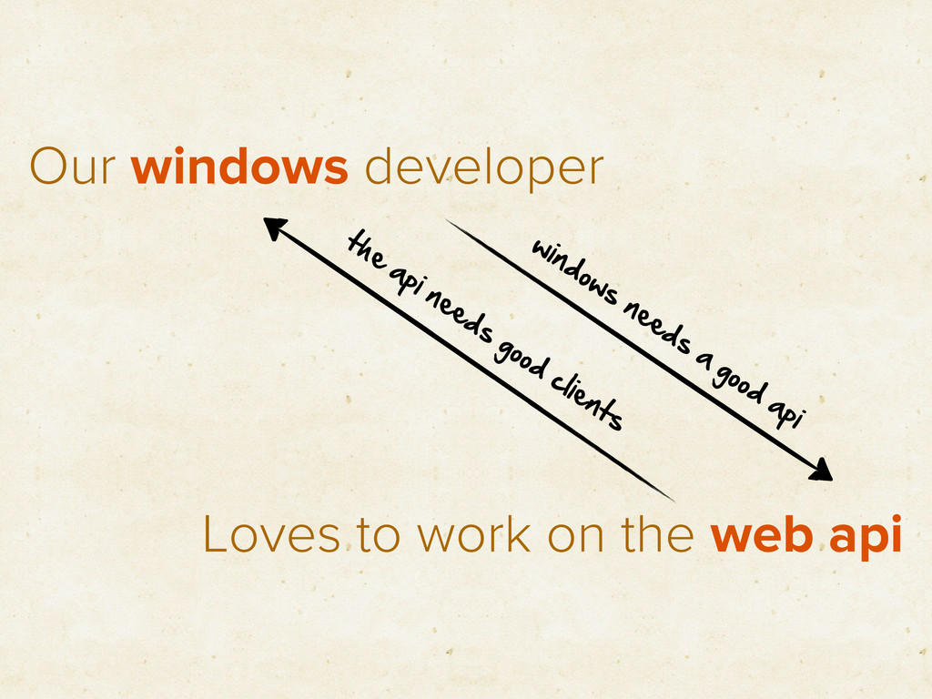 Our windows developer Loves to work on the web ...
