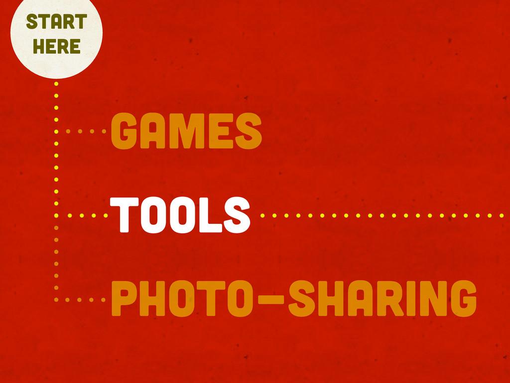 games photo-sharing START HERE TOOLS