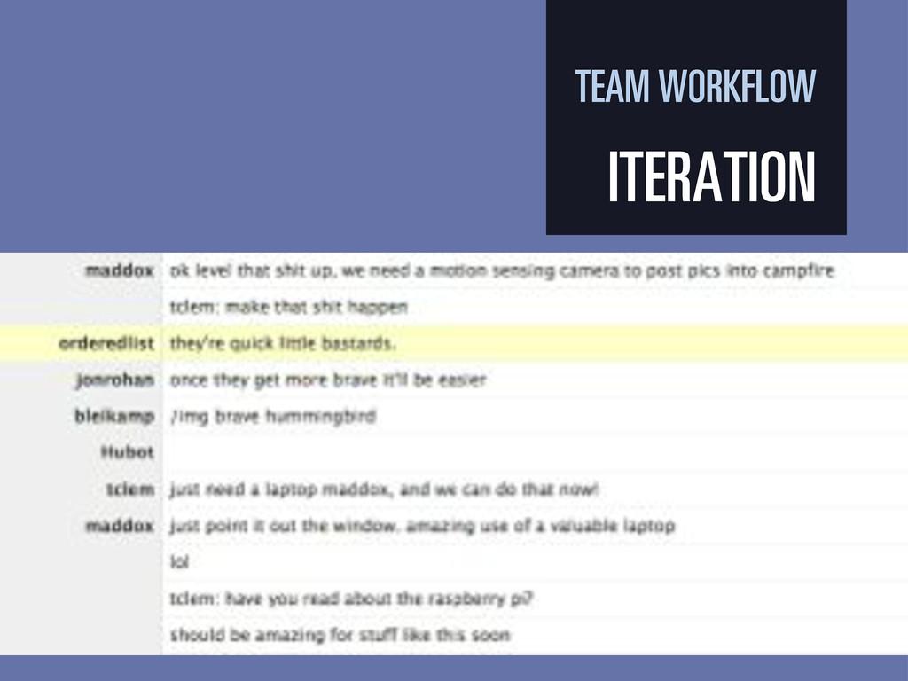 TEAM WORKFLOW ITERATION