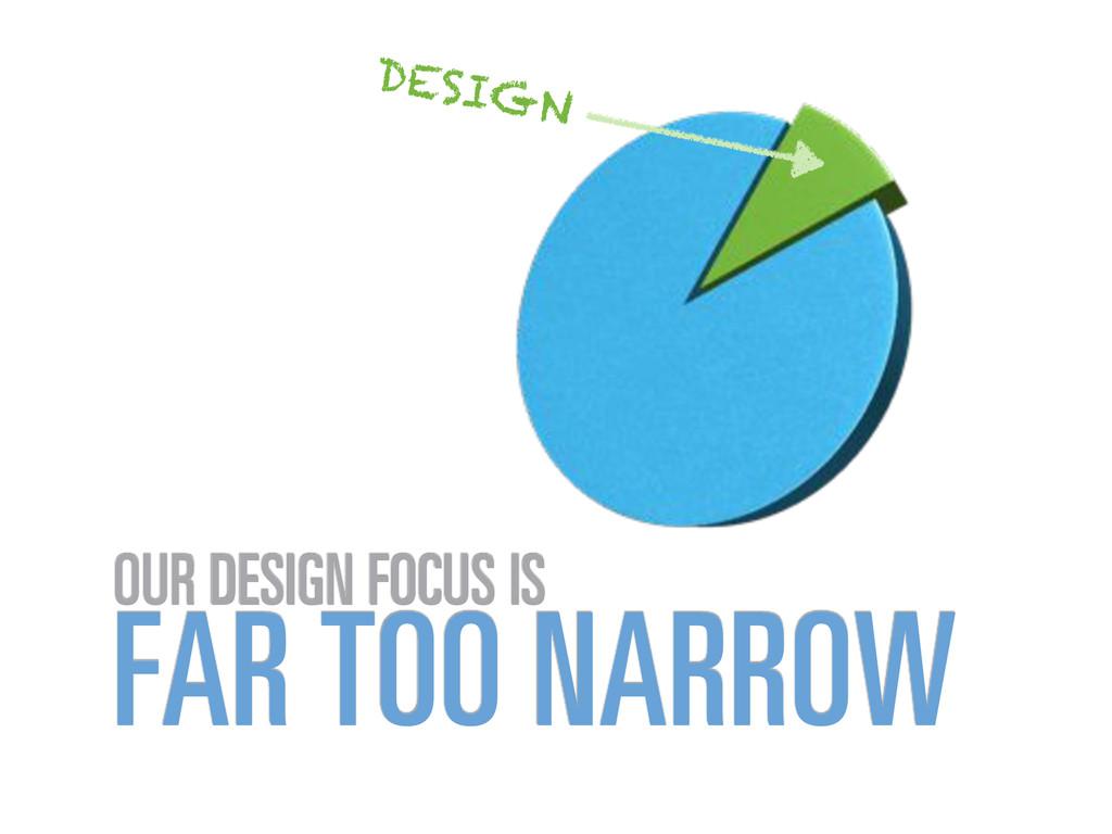 FAR TOO NARROW OUR DESIGN FOCUS IS DESIGN