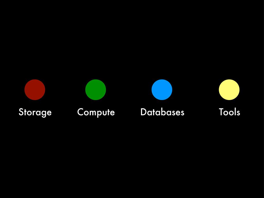 Storage Compute Databases Tools