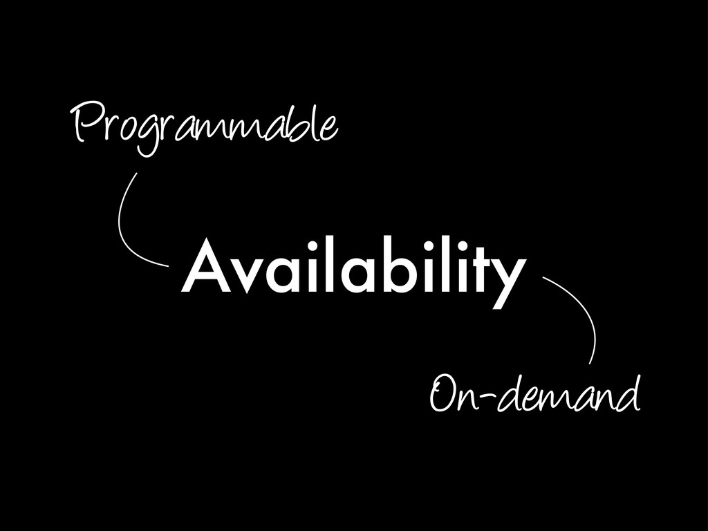 Availability Programmable On-demand
