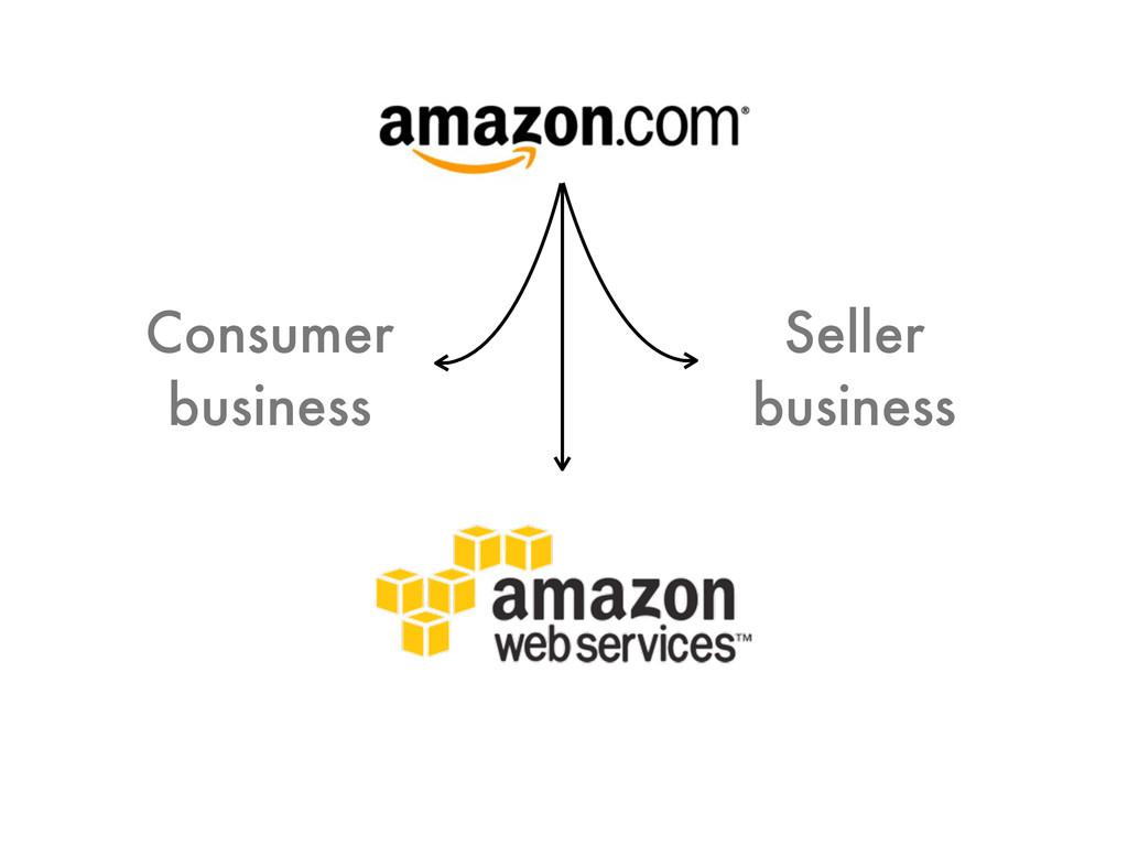 Consumer business Seller business