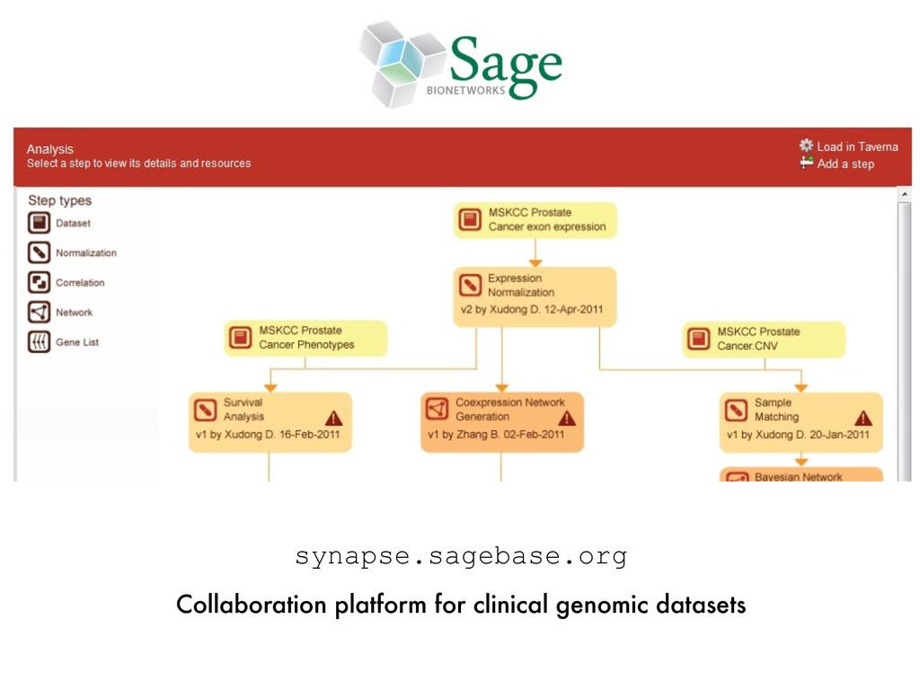 synapse.sagebase.org Collaboration platform for...