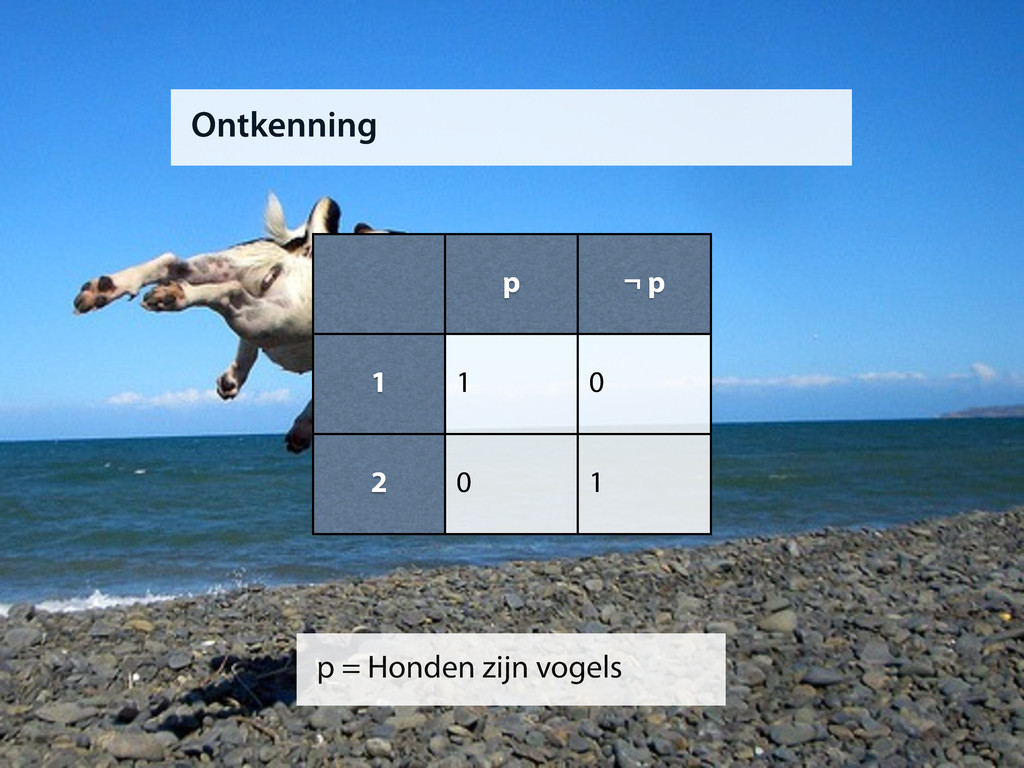 Ontkenning p ¬ p 1 2 1 0 0 1 p = Honden zijn vo...