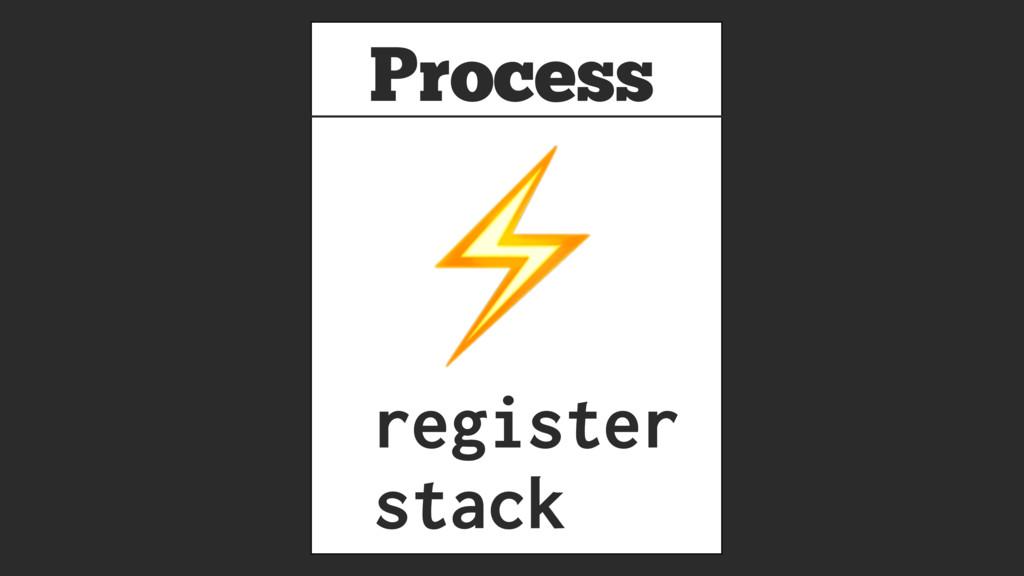 Process register stack ⚡