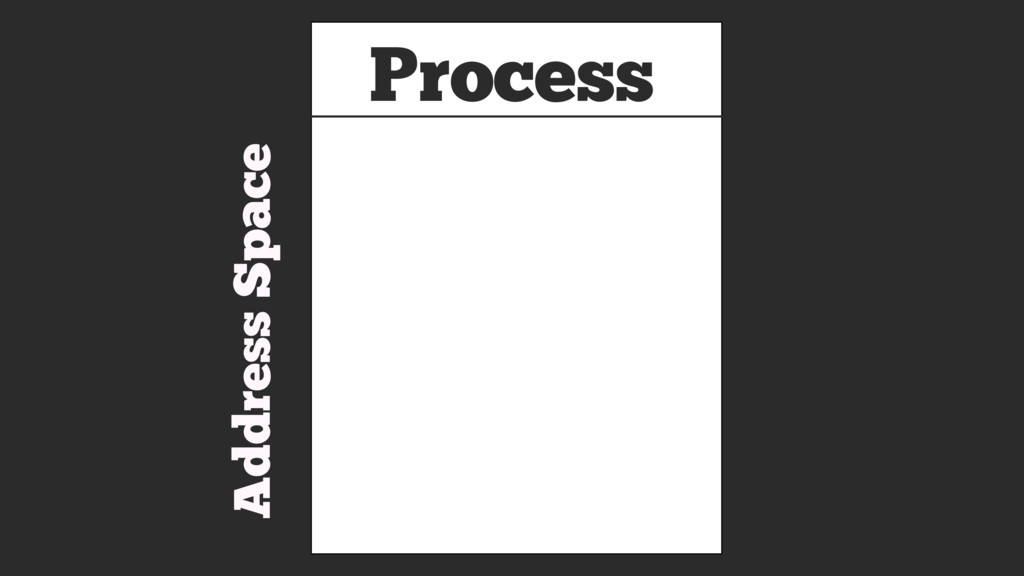 Process Address Space