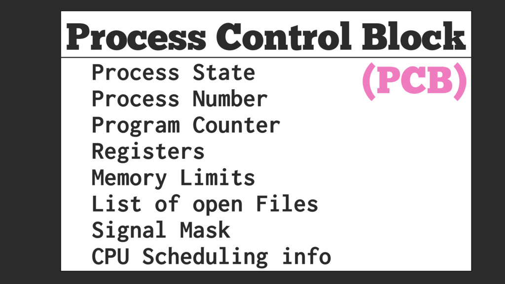 Process Control Block Process State Process Num...