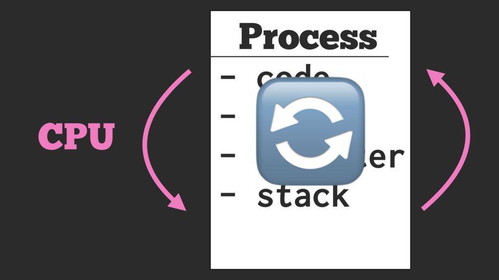 Process - code - data - register - stack CPU