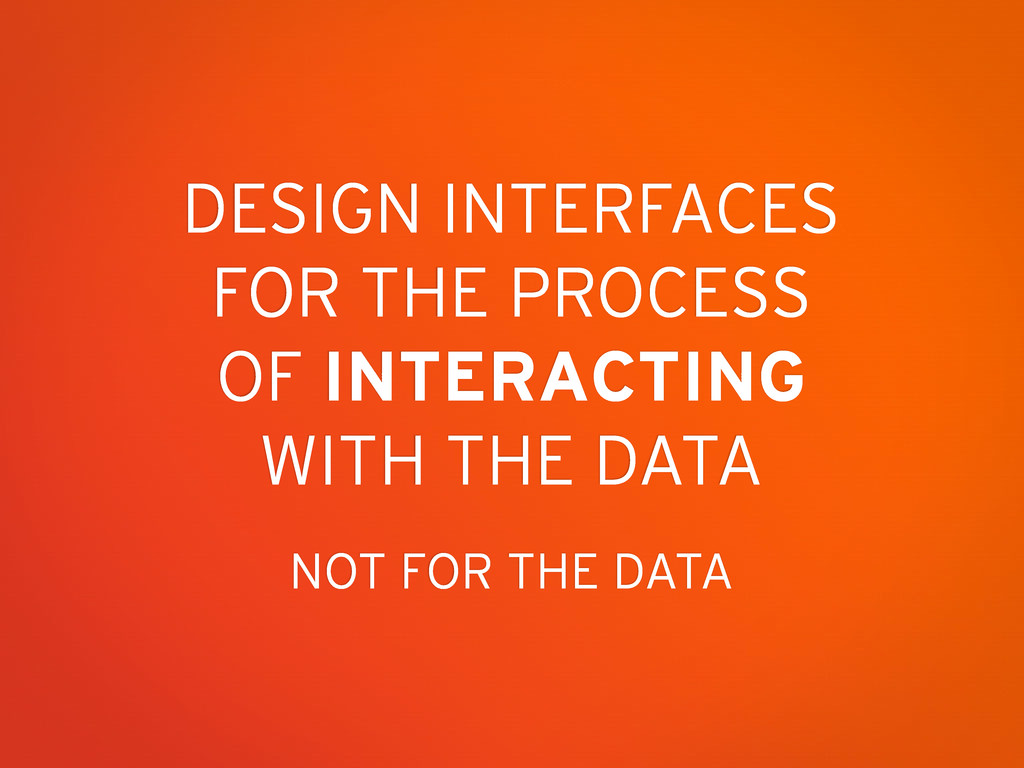 NOT FOR THE DATA DESIGN INTERFACES FOR THE PROC...