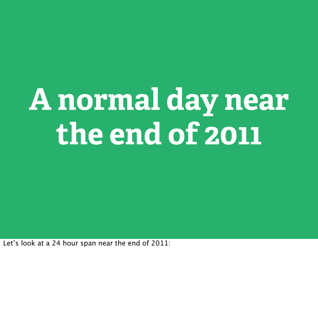 A normal day near the end of 2011 Let's look at...