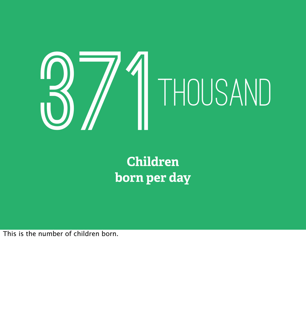 Children born per day 371thousand This is the n...