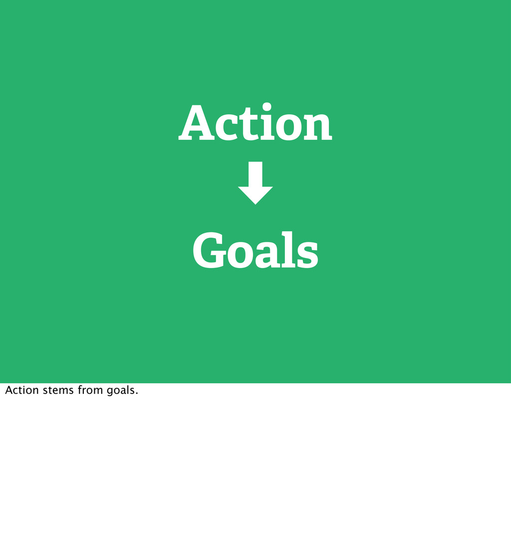 Action ‑ Goals Action stems from goals.