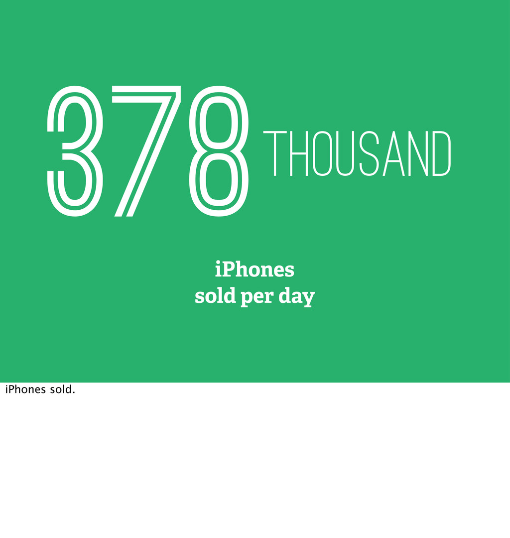 iPhones sold per day 378thousand iPhones sold.