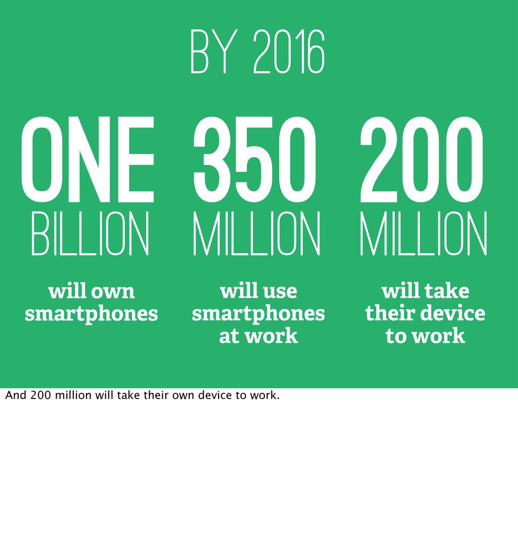 one billion will own smartphones 350 Million wi...