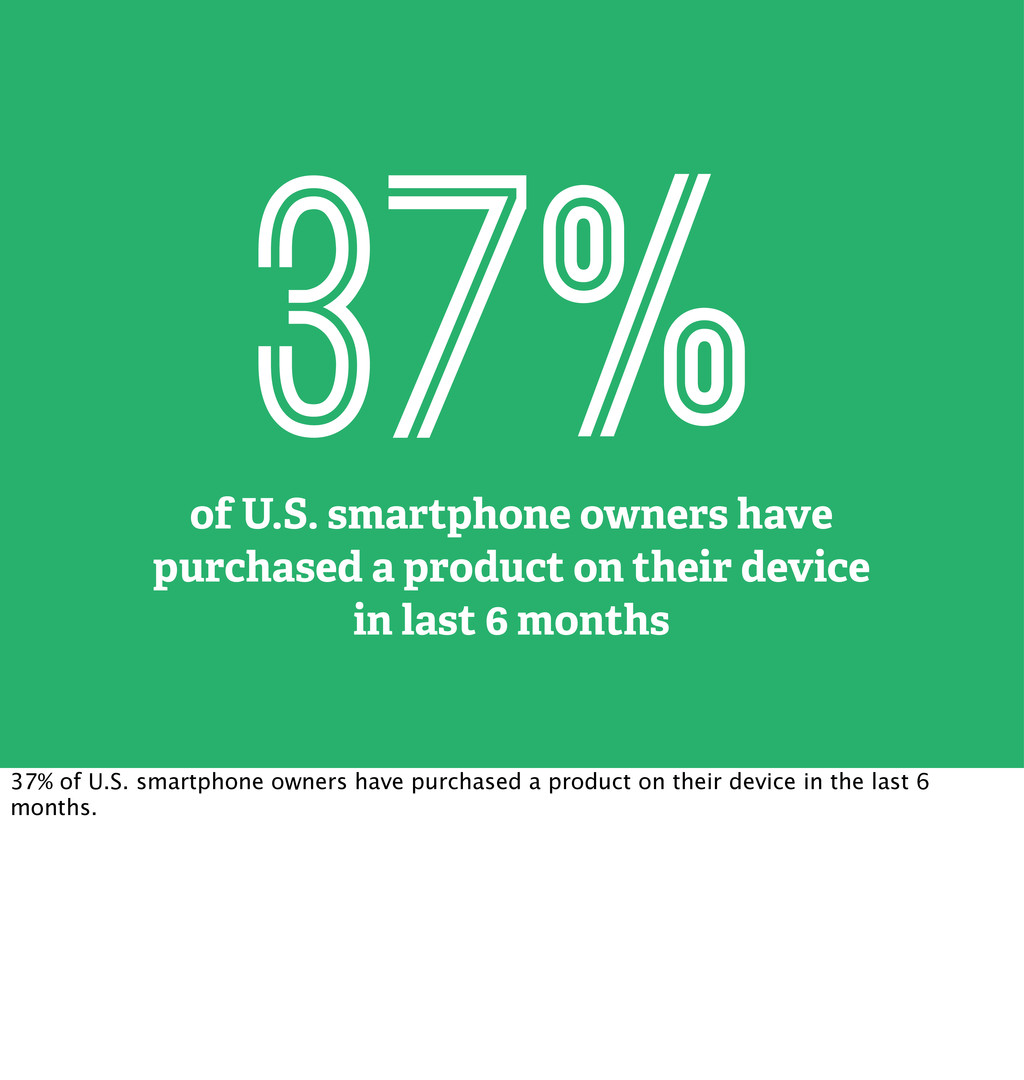 37% of U.S. smartphone owners have purchased a ...