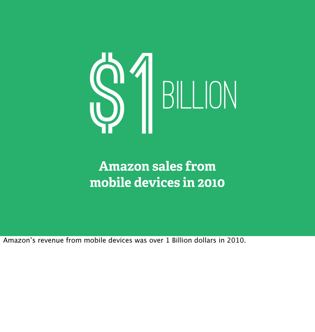 Amazon sales from mobile devices in 2010 $1bill...