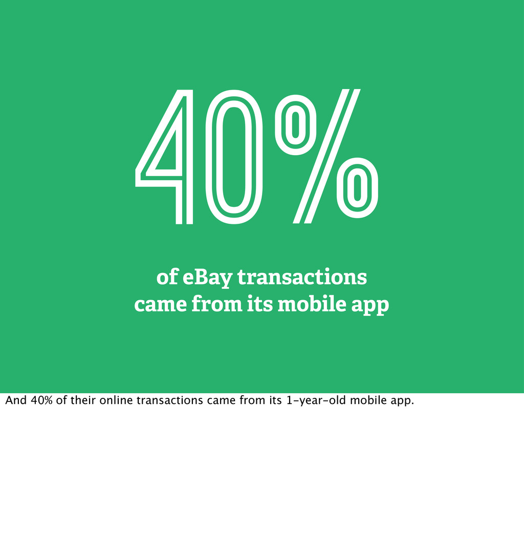 40% of eBay transactions came from its mobile a...