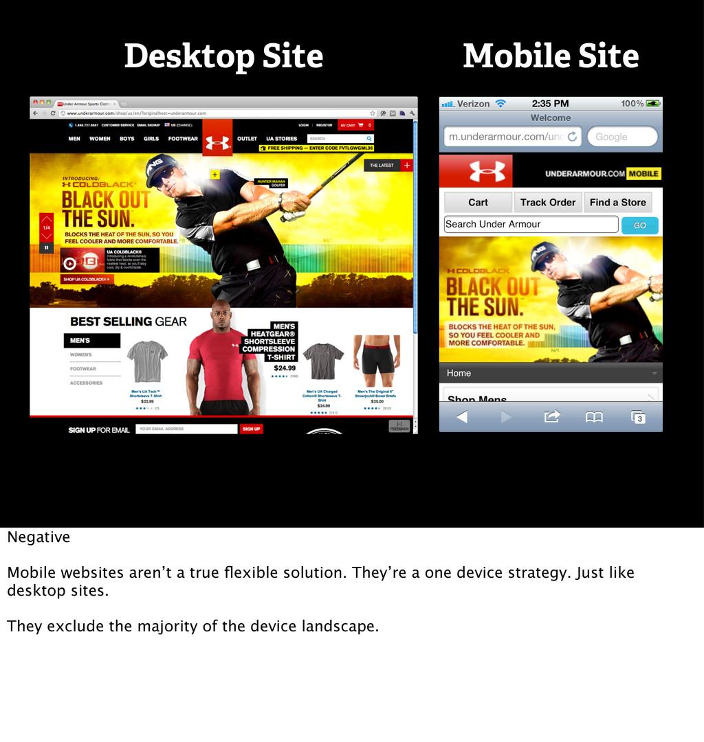 Desktop Site Mobile Site Negative Mobile websit...