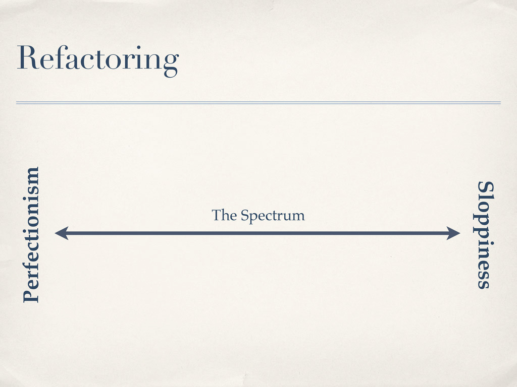 Refactoring Perfectionism Sloppiness The Spectr...