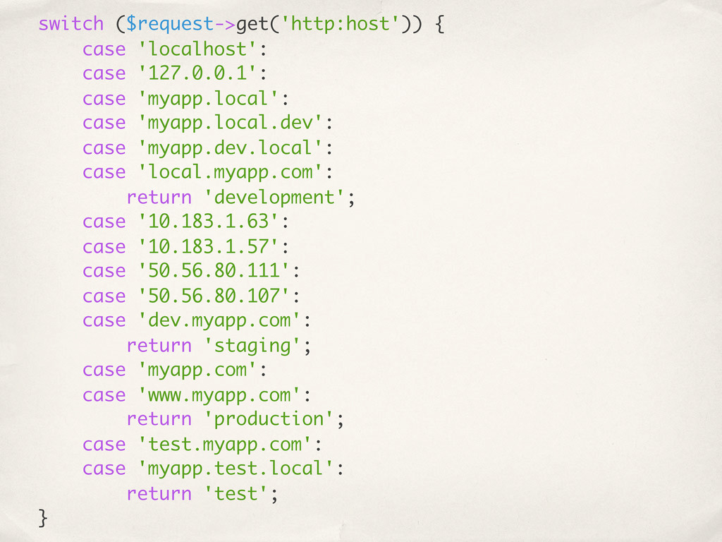 switch ($request->get('http:host')) { case 'loc...