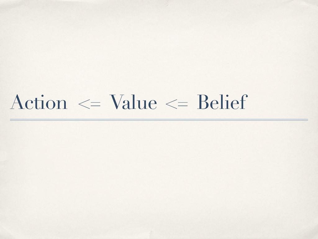 Action <= Value <= Belief