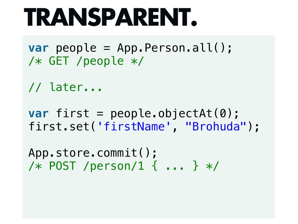 var people = App.Person.all(); /* GET /people *...